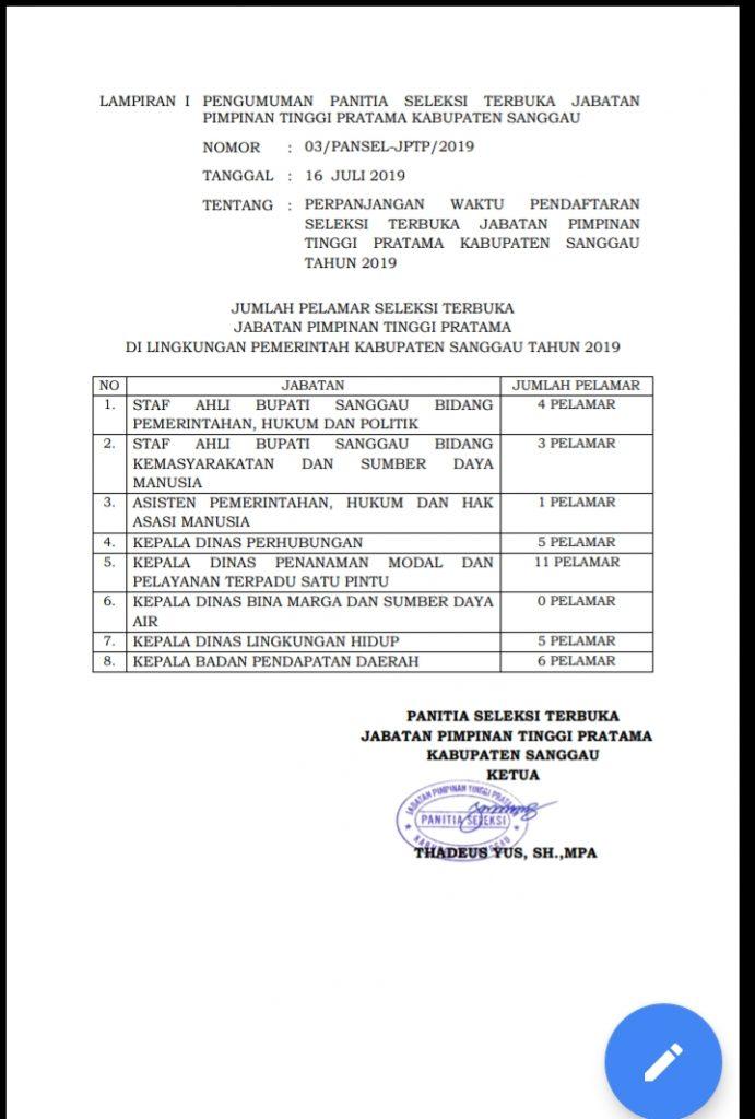 Daftar jabatan yang dilelang serta jumlah yang mendaftar